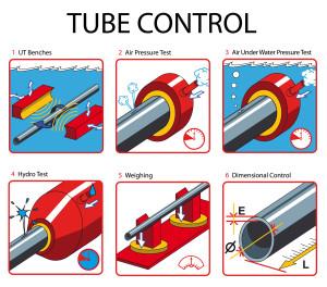 TUBE CONTROL